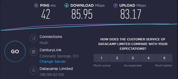 CyberGhost-speed