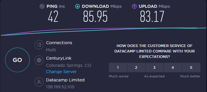 ExpressVPN speed test proving it does not slow down your internet