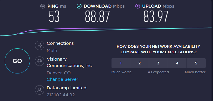 Surfshark speed test proving it does not slow down your internet