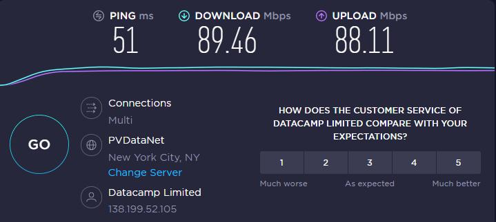ExpressVPN - Speed Test